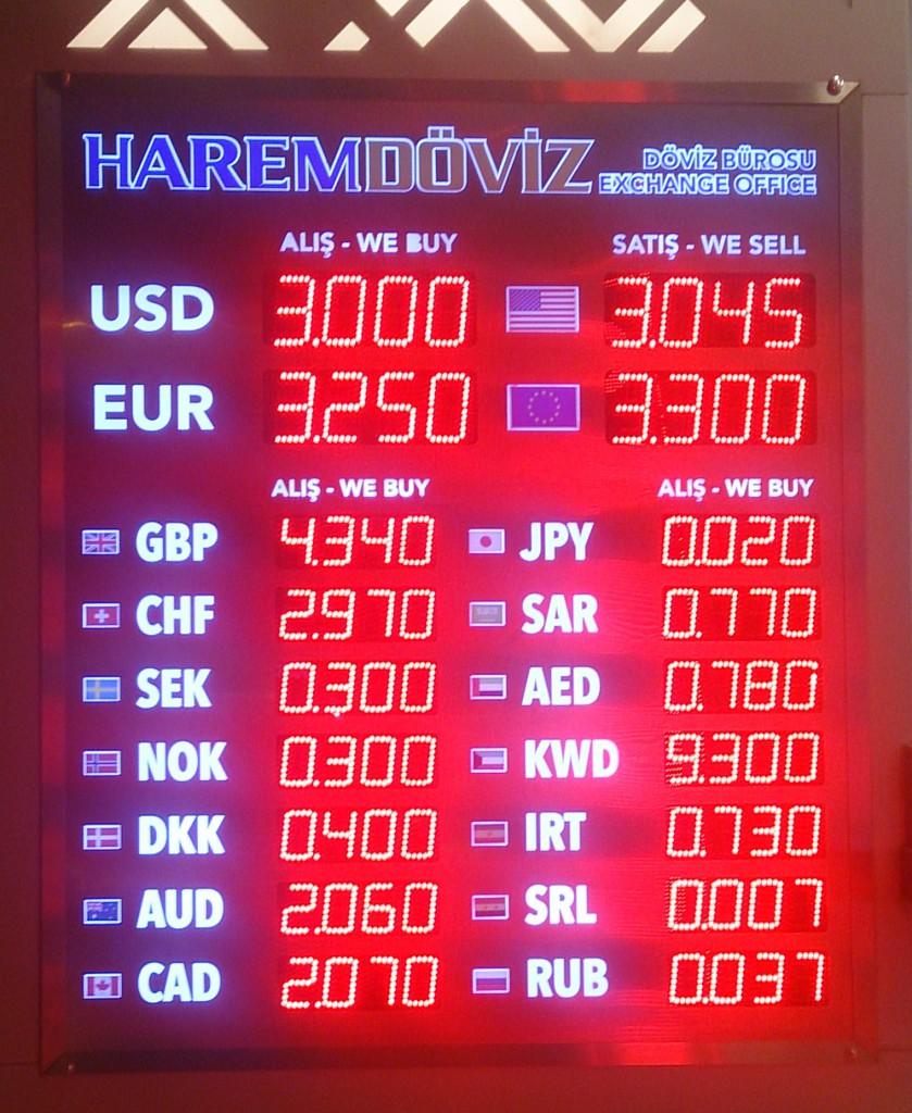 両替所の看板