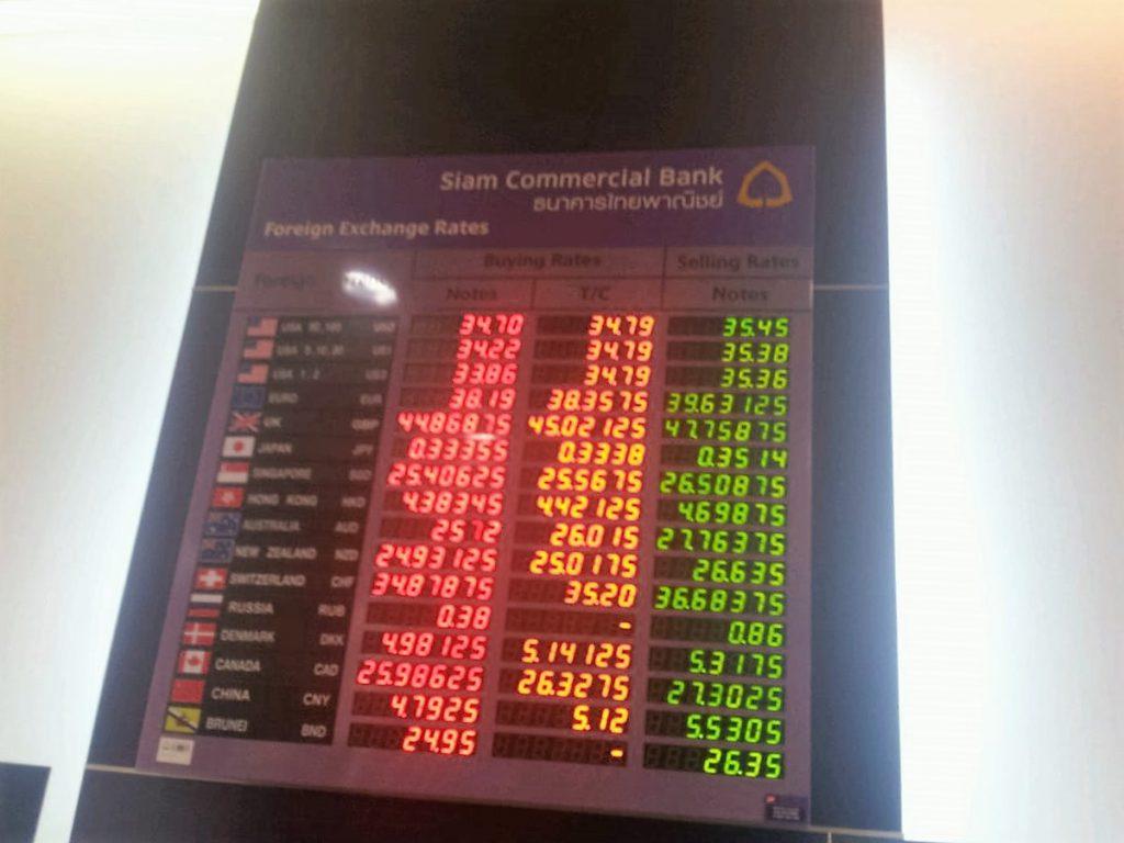 4fサイアムコマーシャル銀行レート